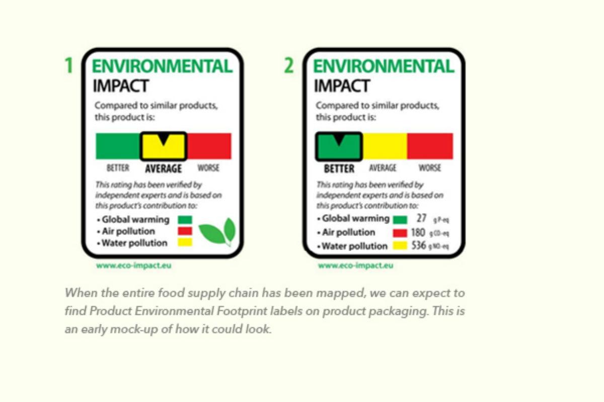 EU mock product footprint label